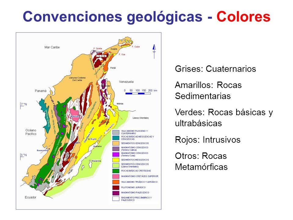 Convenciones geológicas – Unidades litológicas Las primeras dos letras hacen referencia a la edad