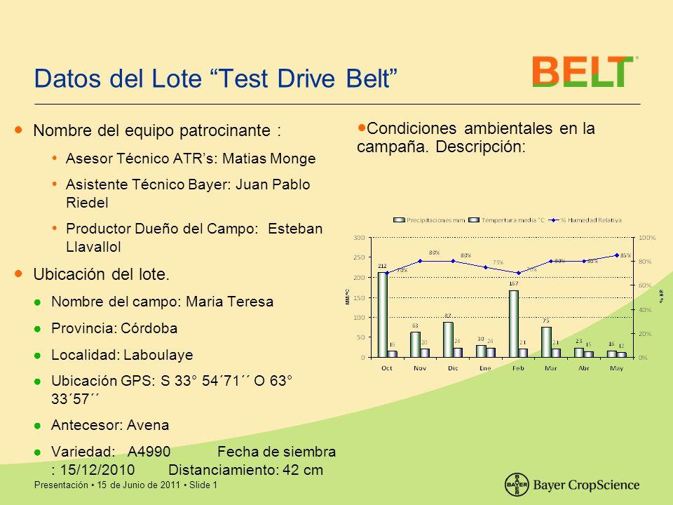 Presentación 15 de Junio de 2011 Slide 2 Evaluaciones Datos del Ensayo Población inicial 9,8 Larvas/mt lineal Larva 1 a 3 60% Larva 4 y 5 40% Rachiplusia 70% Helicoverpa 30% Defoliación inicial del testigo 9% Defoliación final del testigo 23%