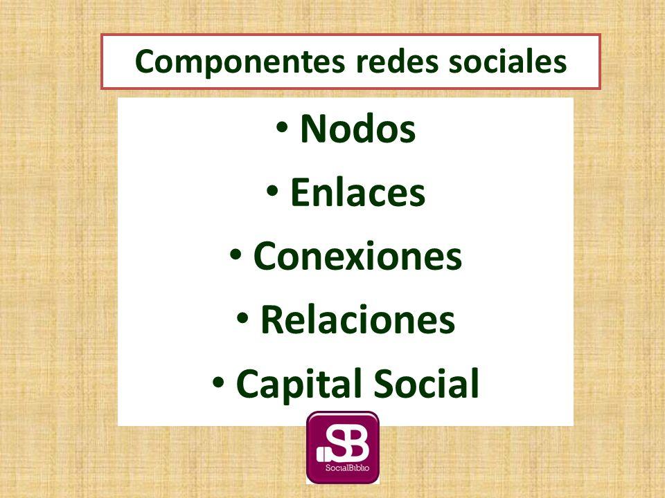 Nodos Enlaces Conexiones Relaciones Capital Social Componentes redes sociales