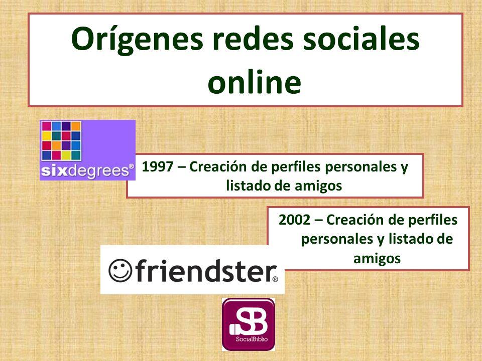 Nueva red social: So.cl Orígenes redes sociales online 1997 – Creación de perfiles personales y listado de amigos 2002 – Creación de perfiles personales y listado de amigos