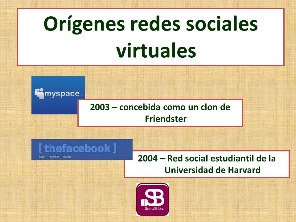 Nueva red social: So.cl Orígenes redes sociales virtuales 2004 – Red social estudiantil de la Universidad de Harvard 2003 – concebida como un clon de Friendster