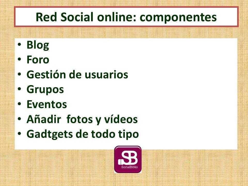 Blog Foro Gestión de usuarios Grupos Eventos Añadir fotos y vídeos Gadtgets de todo tipo Red Social online: componentes