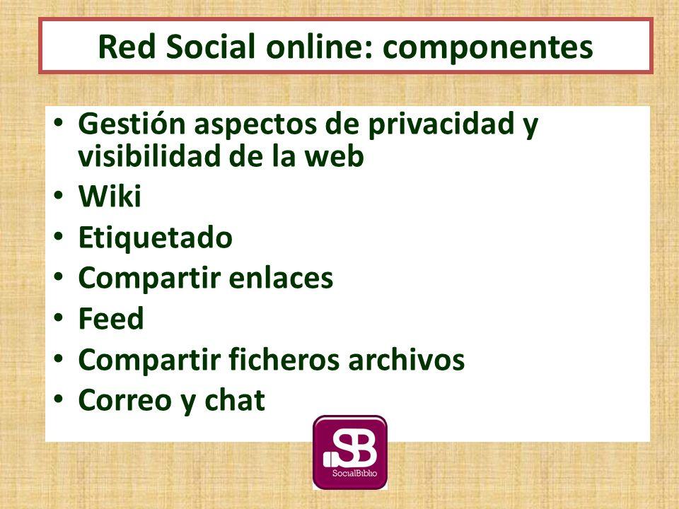 Gestión aspectos de privacidad y visibilidad de la web Wiki Etiquetado Compartir enlaces Feed Compartir ficheros archivos Correo y chat Red Social online: componentes