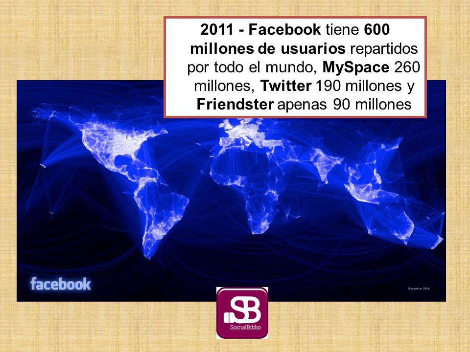 . 2011 - Facebook tiene 600 millones de usuarios repartidos por todo el mundo, MySpace 260 millones, Twitter 190 millones y Friendster apenas 90 millones