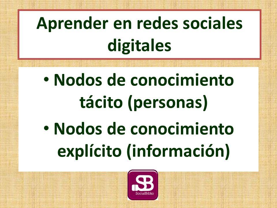 Nodos de conocimiento tácito (personas) Nodos de conocimiento explícito (información) Aprender en redes sociales digitales