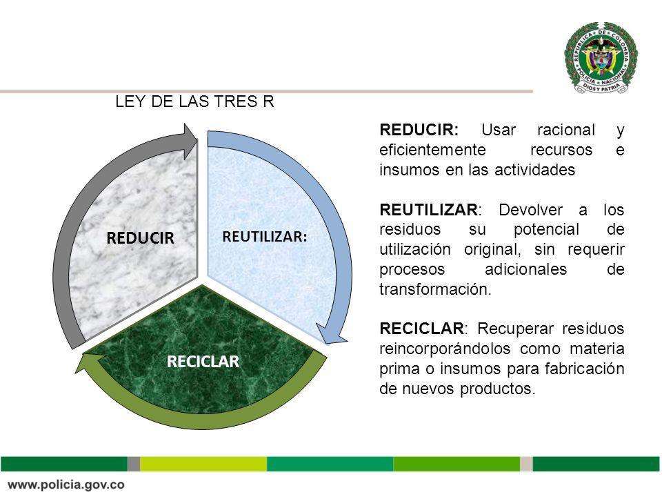 REDUCIR: Usar racional y eficientemente recursos e insumos en las actividades REUTILIZAR: Devolver a los residuos su potencial de utilización original