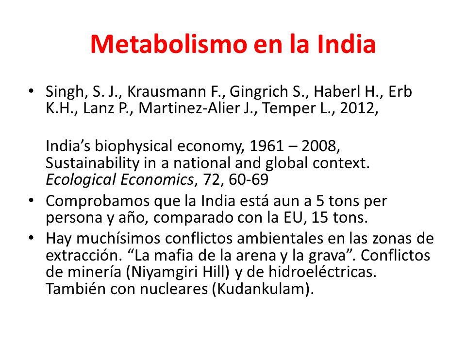 Metabolismo en la India Singh, S.