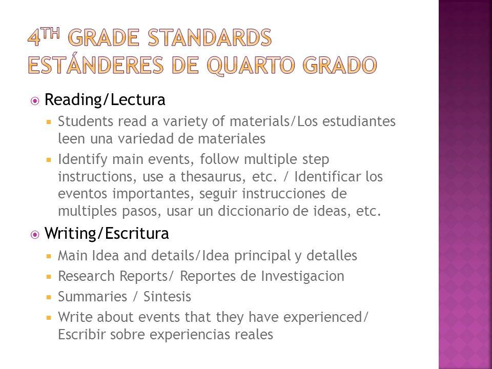 Multiplication/Las Tablas Students should practice at home everyday.