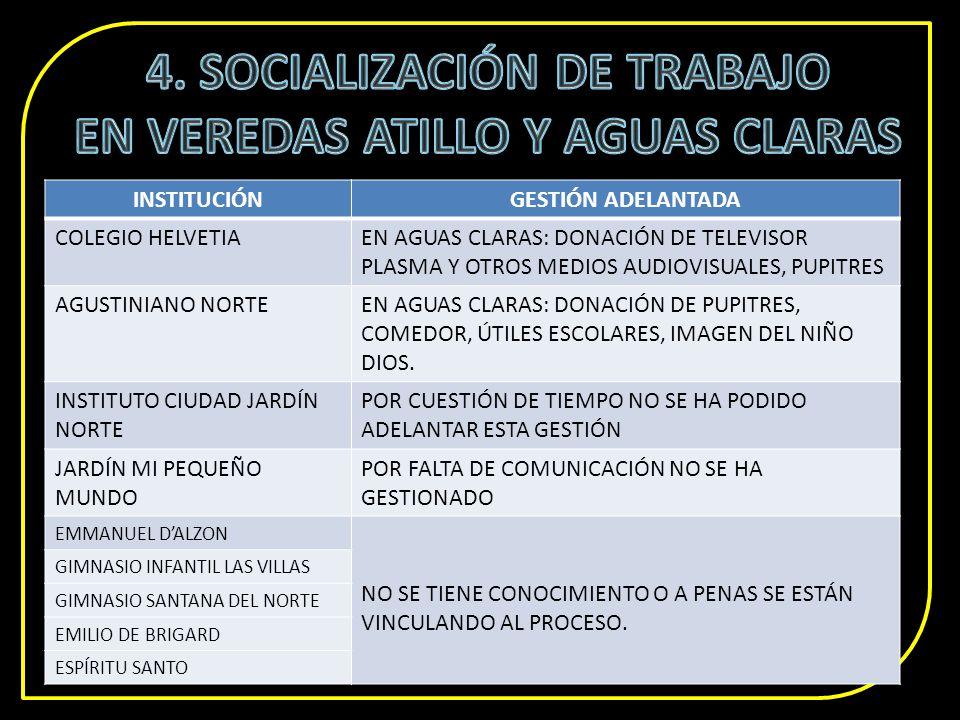 INSTITUCIÓNGESTIÓN ADELANTADA COLEGIO HELVETIAEN AGUAS CLARAS: DONACIÓN DE TELEVISOR PLASMA Y OTROS MEDIOS AUDIOVISUALES, PUPITRES AGUSTINIANO NORTEEN AGUAS CLARAS: DONACIÓN DE PUPITRES, COMEDOR, ÚTILES ESCOLARES, IMAGEN DEL NIÑO DIOS.