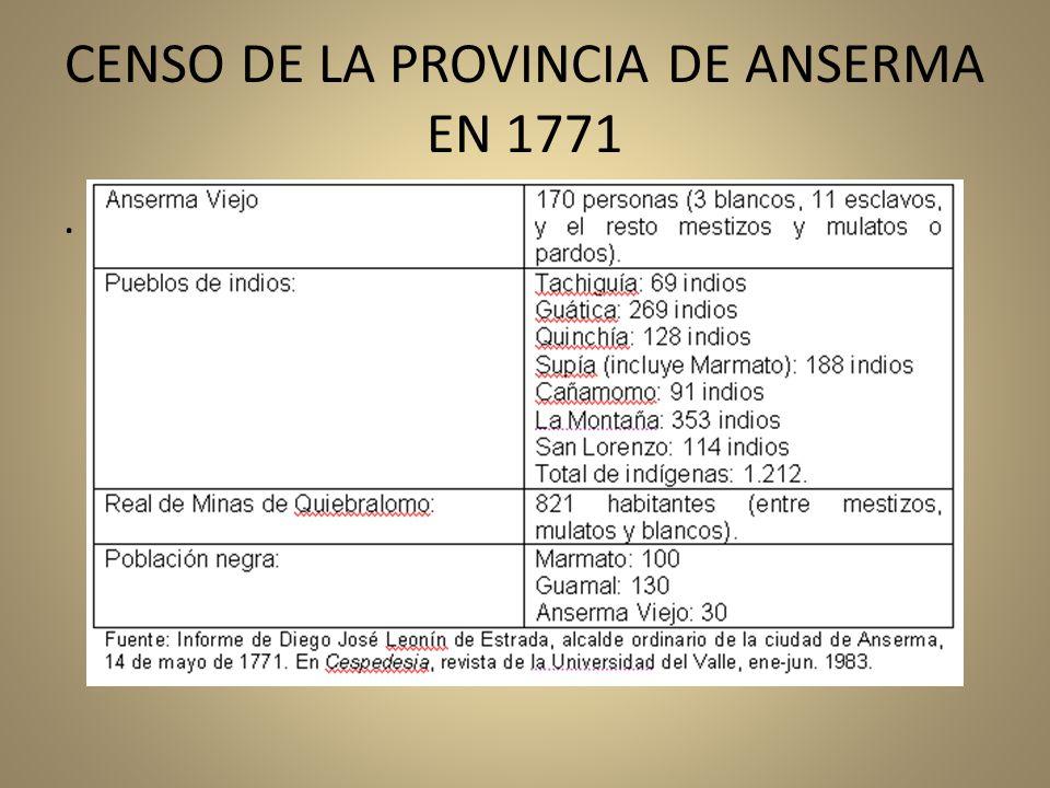 CENSO DE LA PROVINCIA DE ANSERMA EN 1771.