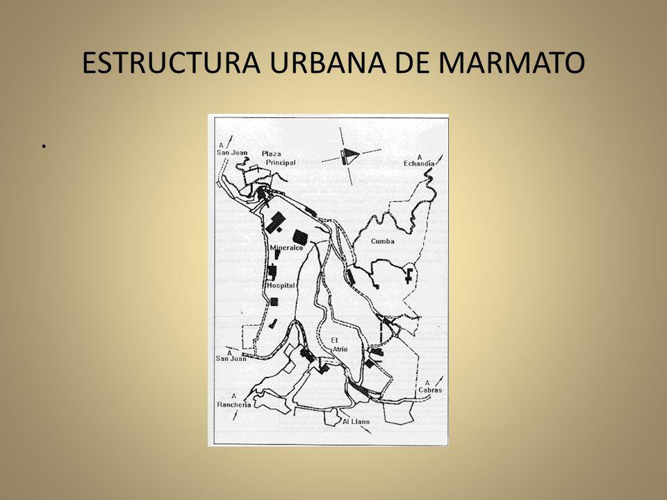 ESTRUCTURA URBANA DE MARMATO.