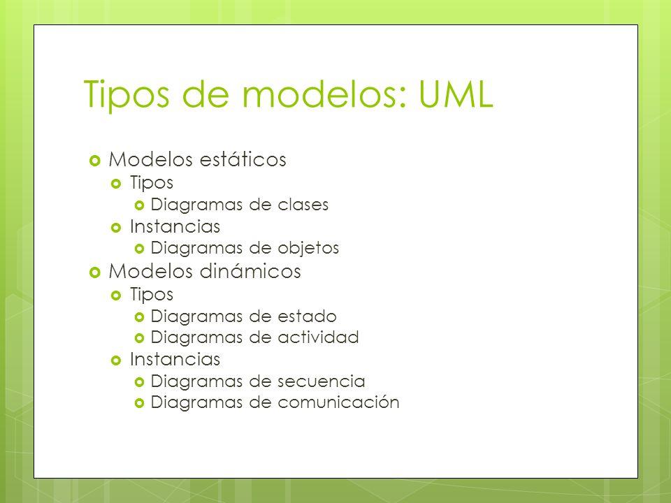 Tipos de modelos: UML Modelos estáticos Tipos Diagramas de clases Instancias Diagramas de objetos Modelos dinámicos Tipos Diagramas de estado Diagrama