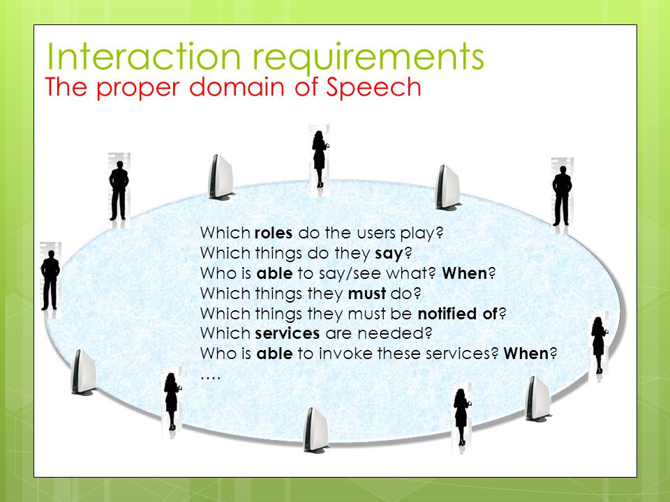Interaction requirements The proper domain of Speech Which roles do the users play? Which things do they say ? Who is able to say/see what? When ? Whi