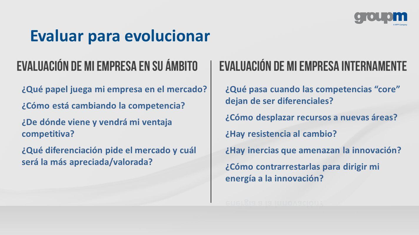 Evaluar para evolucionar ¿Qué papel juega mi empresa en el mercado? ¿Cómo está cambiando la competencia? ¿De dónde viene y vendrá mi ventaja competiti