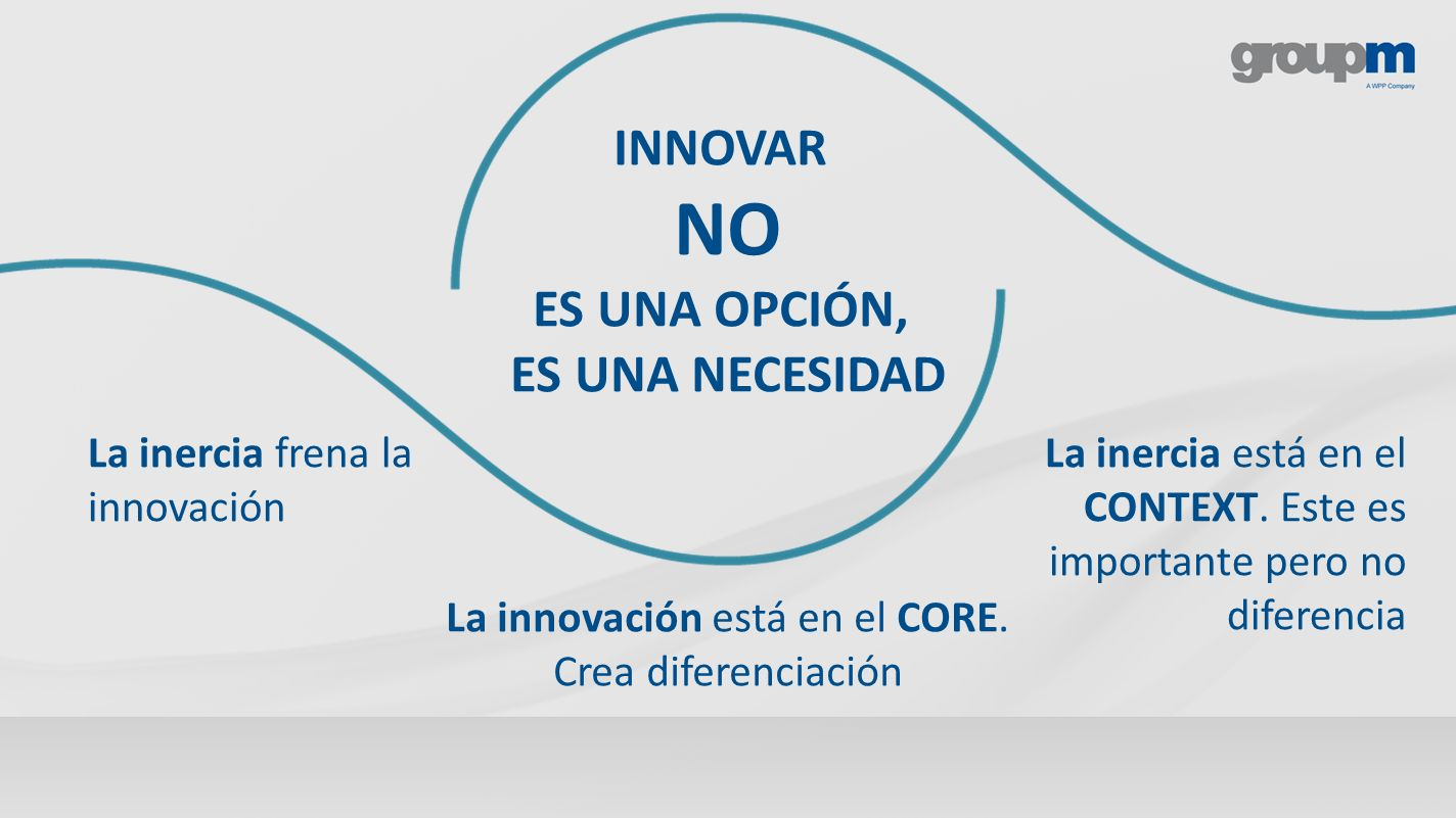 INNOVAR NO ES UNA OPCIÓN, ES UNA NECESIDAD La inercia frena la innovación La innovación está en el CORE. Crea diferenciación La inercia está en el CON
