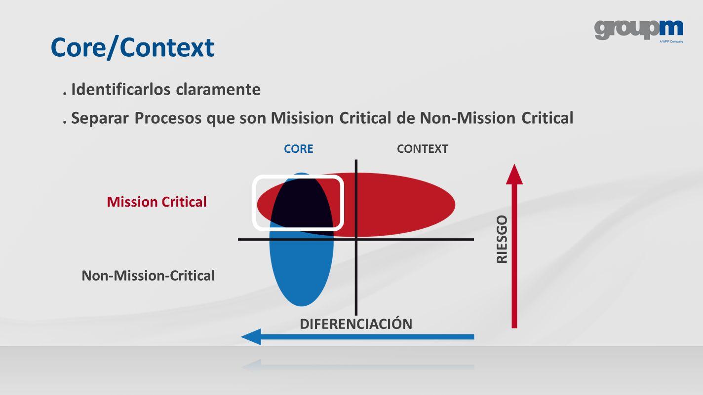 . Identificarlos claramente. Separar Procesos que son Misision Critical de Non-Mission Critical Core/Context Mission Critical Non-Mission-Critical DIF