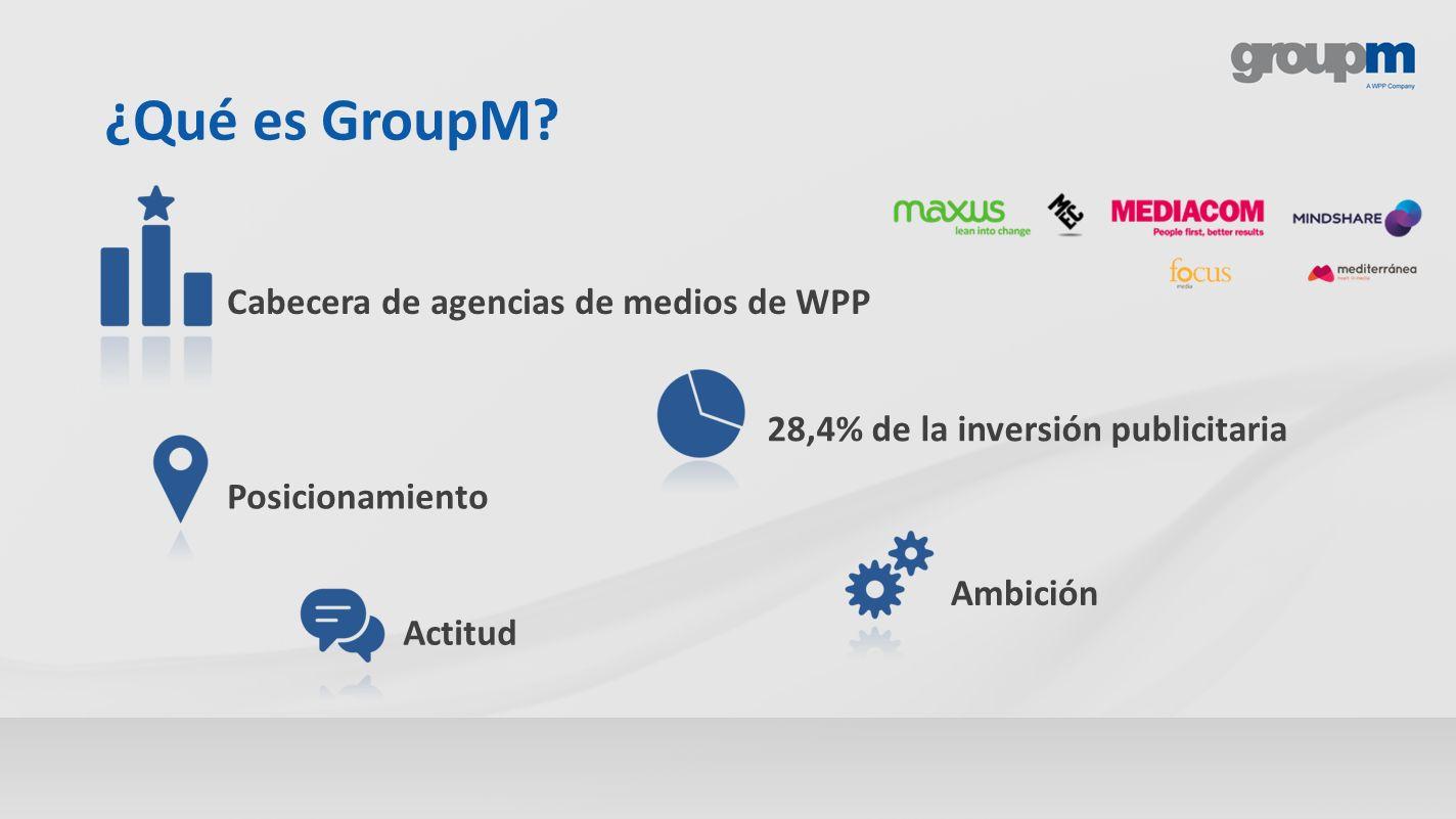 ¿Qué es GroupM? Cabecera de agencias de medios de WPP 28,4% de la inversión publicitaria Posicionamiento Actitud Ambición