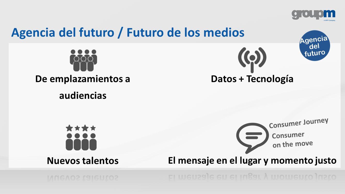 Agencia del futuro / Futuro de los medios De emplazamientos a audiencias Datos + Tecnología Agencia del futuro Consumer Journey Consumer on the move