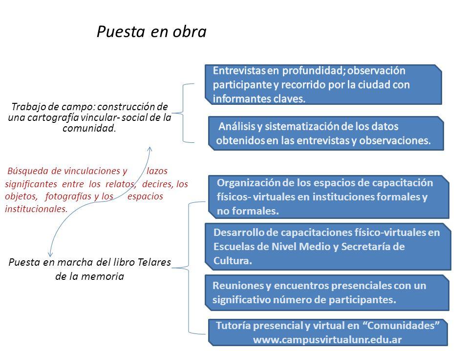 Organización de los espacios de capacitación físicos- virtuales en instituciones formales y no formales.