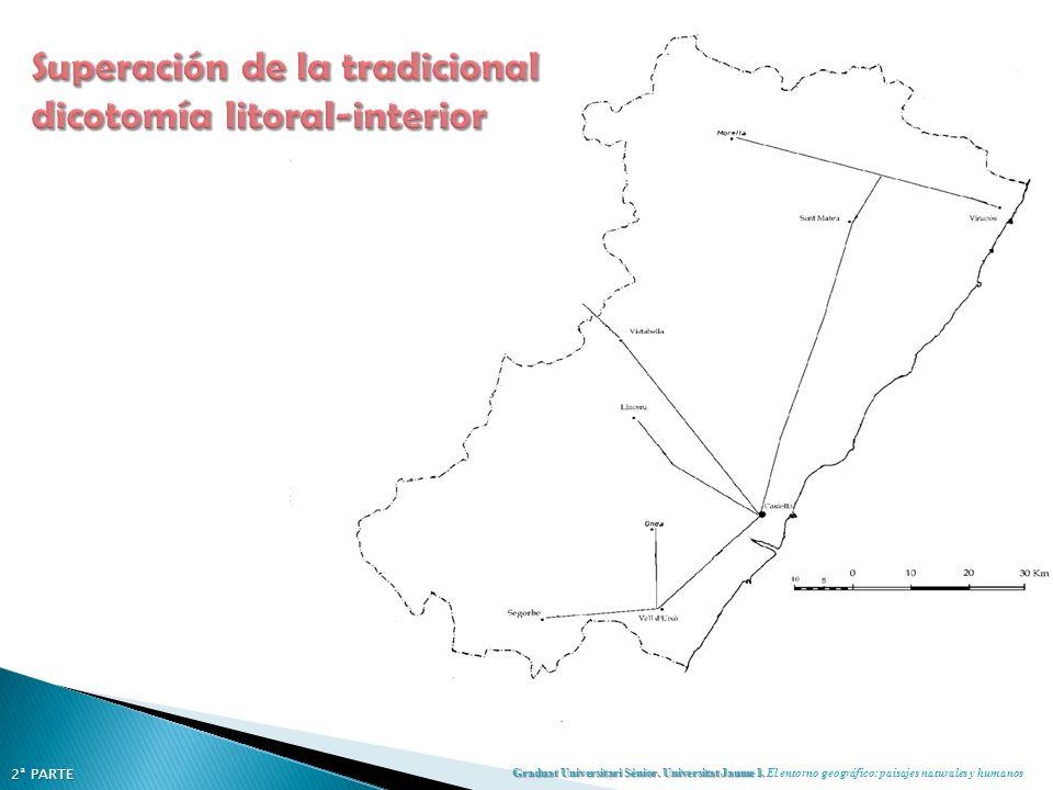 Graduat Universitari Sènior. Universitat Jaume I. Graduat Universitari Sènior. Universitat Jaume I. El entorno geográfico: paisajes naturales y humano