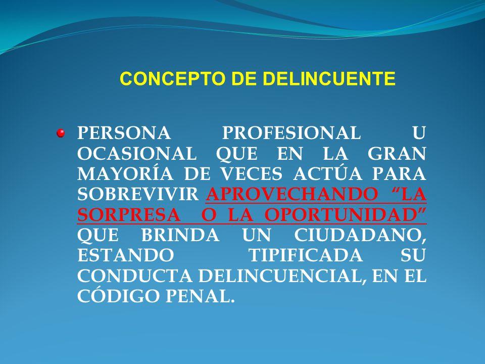 COMPONENTES DEL FENÓMENO SOCIAL DEL DELITO HECHO VÍCTIMA DELINCUENTE