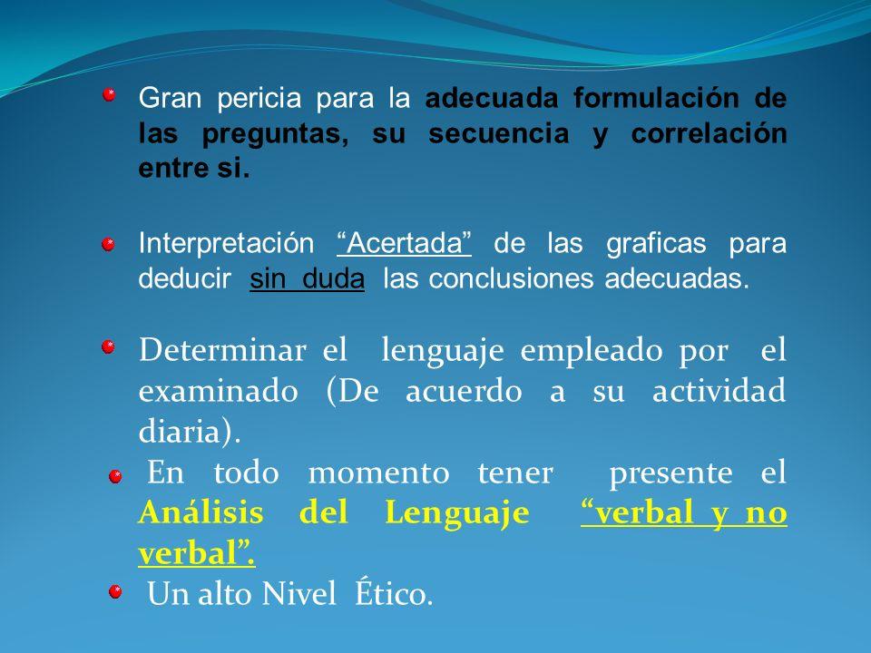 El aporte del Poligrafísta Experto. Es el factor más importante en la administración del examen y la confiabilidad del instrumento mantiene una intima