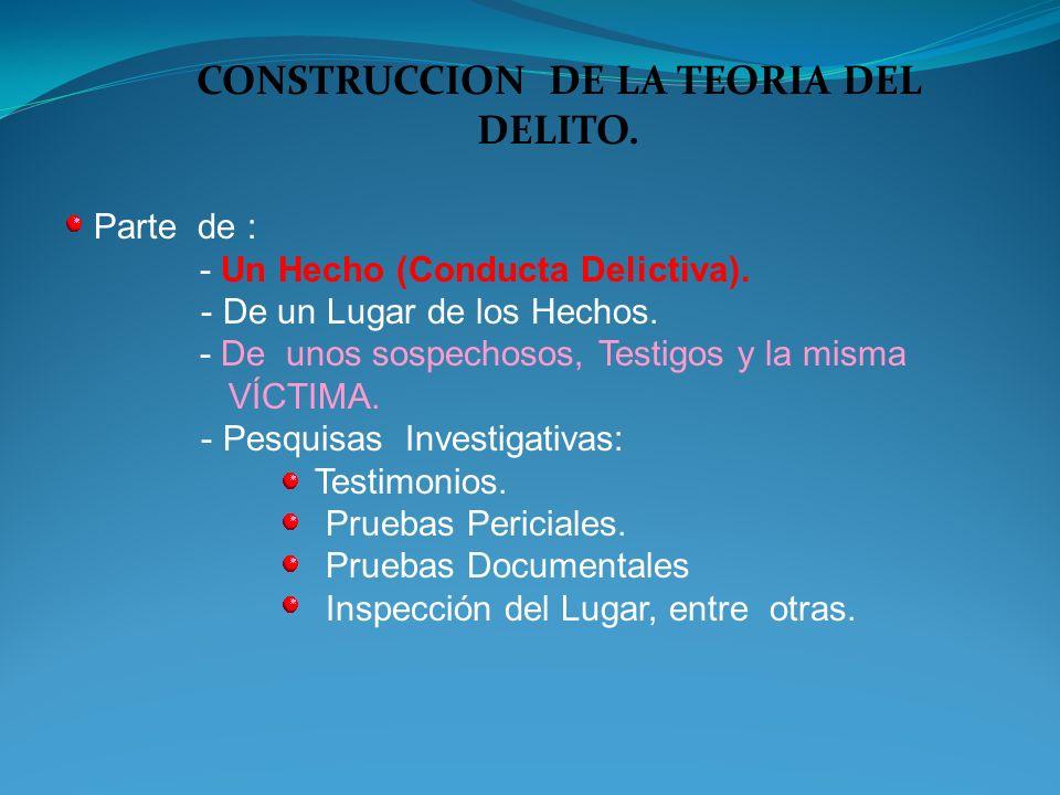 APLICACIÓN DE LA EVALUACION FORENSE DE LA CREDIBILIDAD V/S LA INVESTIGACION CRIMINAL. CASUISTICA. CASO ESPUMAS. Hechos ocurridos: Agosto 31 de 2009. H