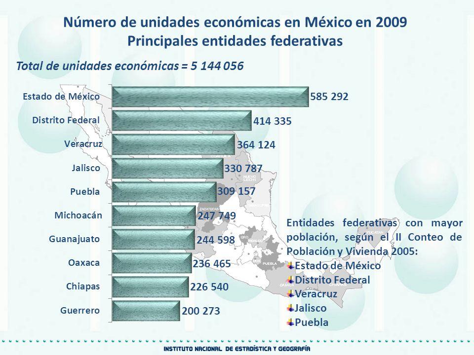 Número de unidades económicas en México en 2009 Principales entidades federativas Total de unidades económicas = 5 144 056 Entidades federativas con m