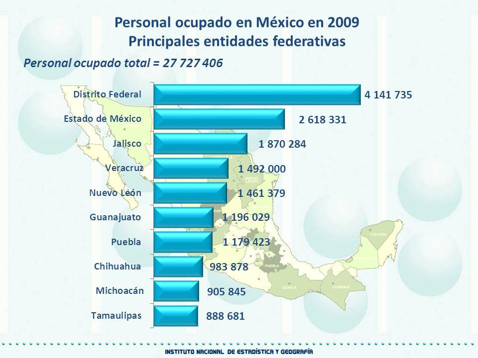 Personal ocupado en México en 2009 Principales entidades federativas Personal ocupado total = 27 727 406