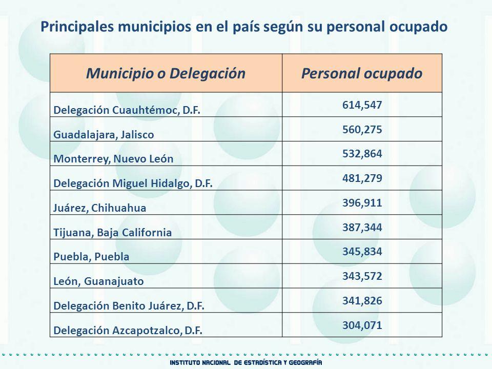 Principales municipios en el país según su personal ocupado Municipio o DelegaciónPersonal ocupado Delegación Cuauhtémoc, D.F. 614,547 Guadalajara, Ja