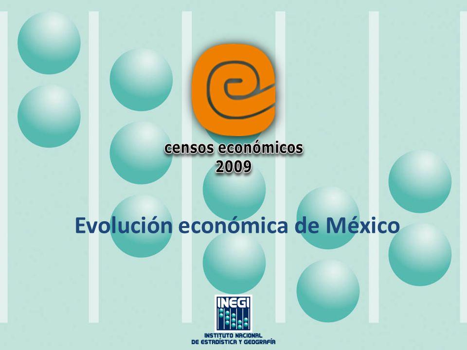 Evolución económica de México