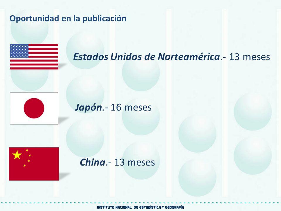 Oportunidad en la publicación Estados Unidos de Norteamérica.- 13 meses Japón.- 16 meses China.- 13 meses