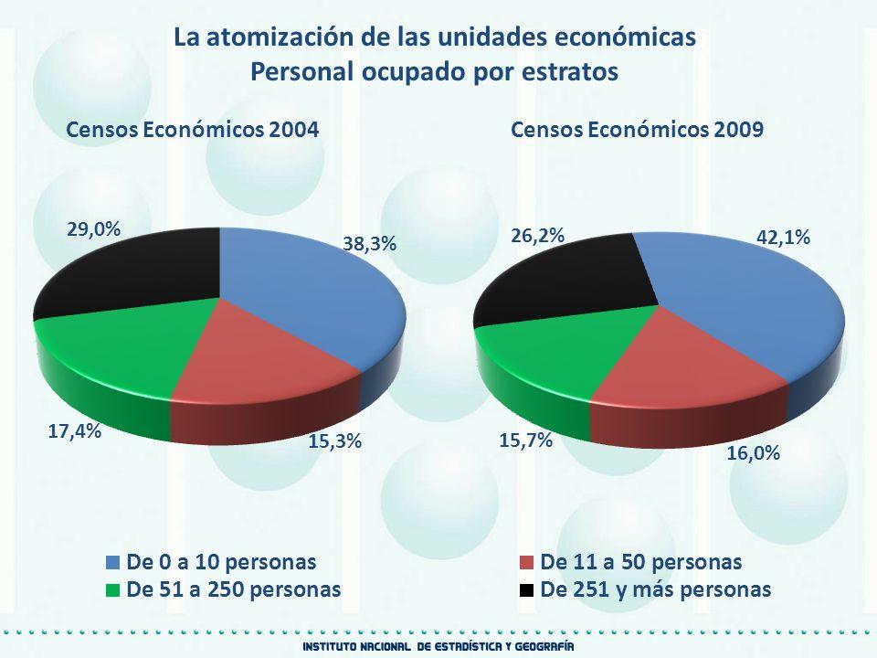 La atomización de las unidades económicas Personal ocupado por estratos Censos Económicos 2004Censos Económicos 2009