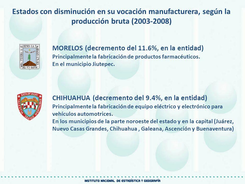 MORELOS (decremento del 11.6%, en la entidad) CHIHUAHUA (decremento del 9.4%, en la entidad) Estados con disminución en su vocación manufacturera, seg