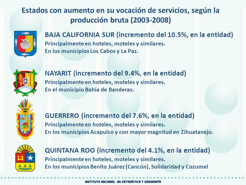 Estados con aumento en su vocación de servicios, según la producción bruta (2003-2008) BAJA CALIFORNIA SUR (incremento del 10.5%, en la entidad) NAYAR