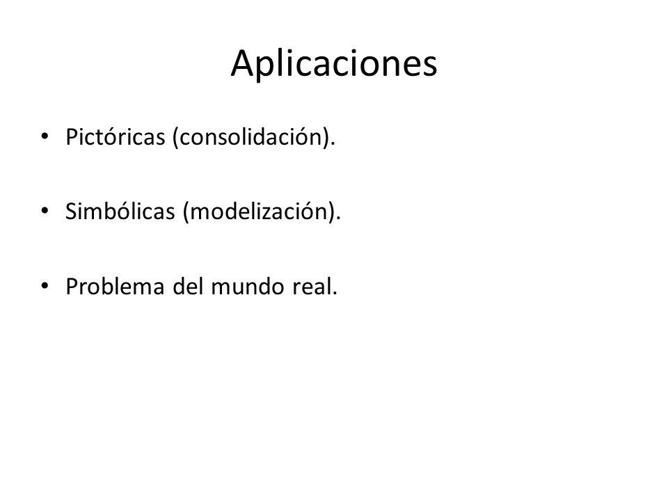 Aplicaciones Pictóricas (consolidación). Simbólicas (modelización). Problema del mundo real.
