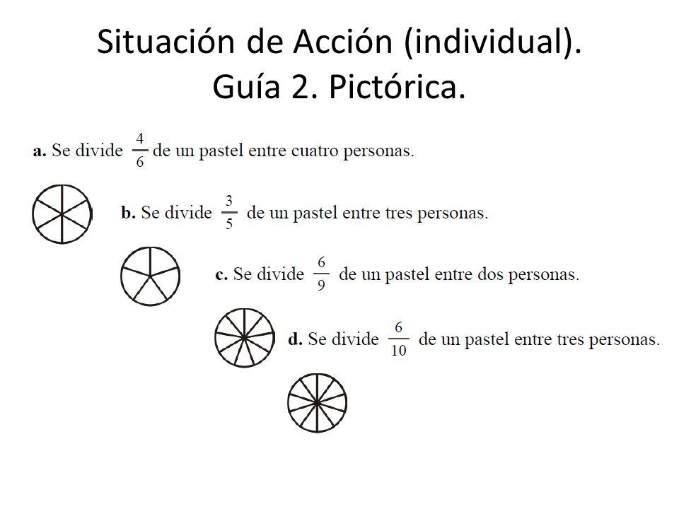 Situación de Acción (individual). Guía 2. Pictórica.