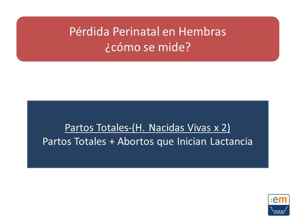 Partos Totales-(H. Nacidas Vivas x 2) Partos Totales + Abortos que Inician Lactancia Pérdida Perinatal en Hembras ¿cómo se mide?