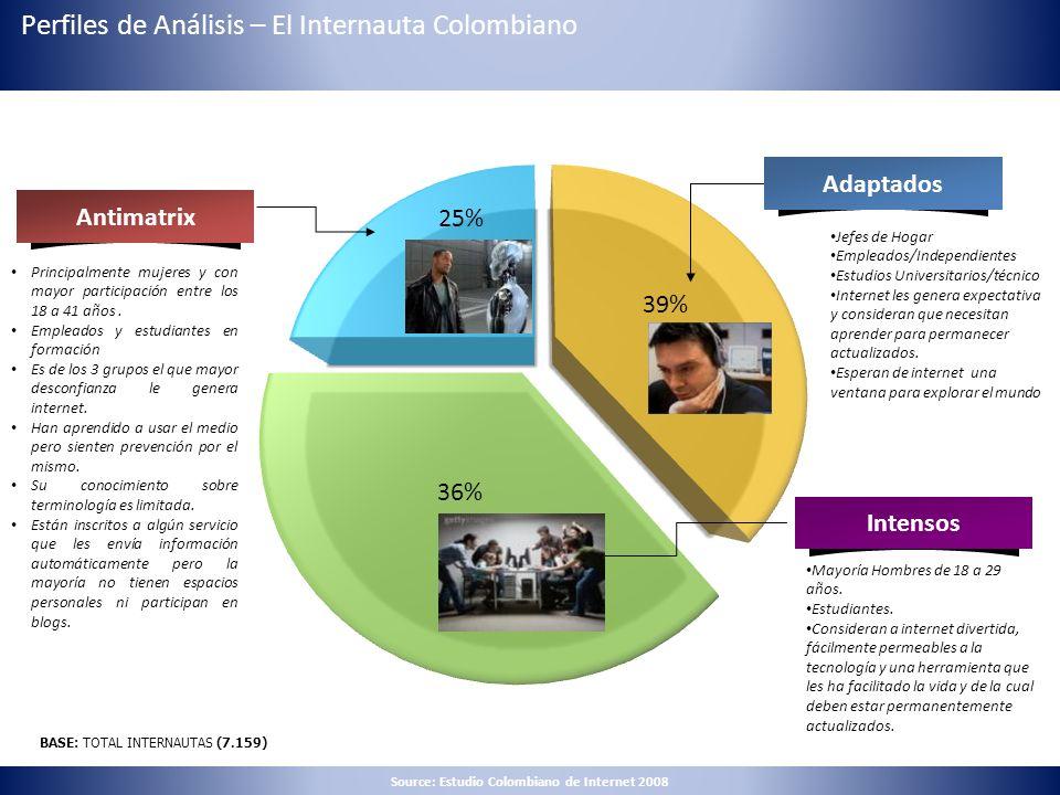 BASE: TOTAL INTERNAUTAS (7.159) Adaptados Intensos Antimatrix Source: Estudio Colombiano de Internet 2008 Perfiles de Análisis – El Internauta Colombi