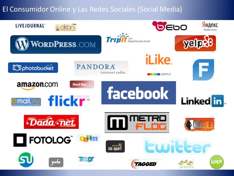El Consumidor Online y Las Redes Sociales (Social Media) RockYou yuku