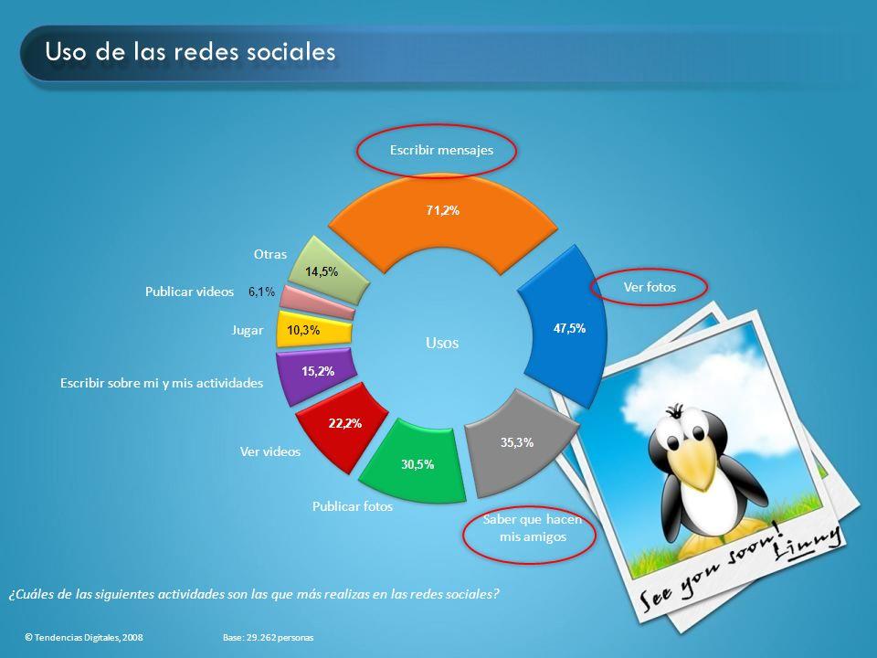 ¿Cuáles de las siguientes actividades son las que más realizas en las redes sociales? Escribir mensajes Ver fotos Saber que hacen mis amigos Publicar