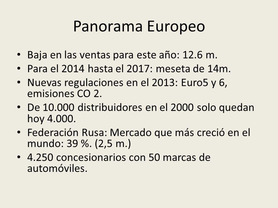 Panorama Europeo Baja en las ventas para este año: 12.6 m. Para el 2014 hasta el 2017: meseta de 14m. Nuevas regulaciones en el 2013: Euro5 y 6, emisi