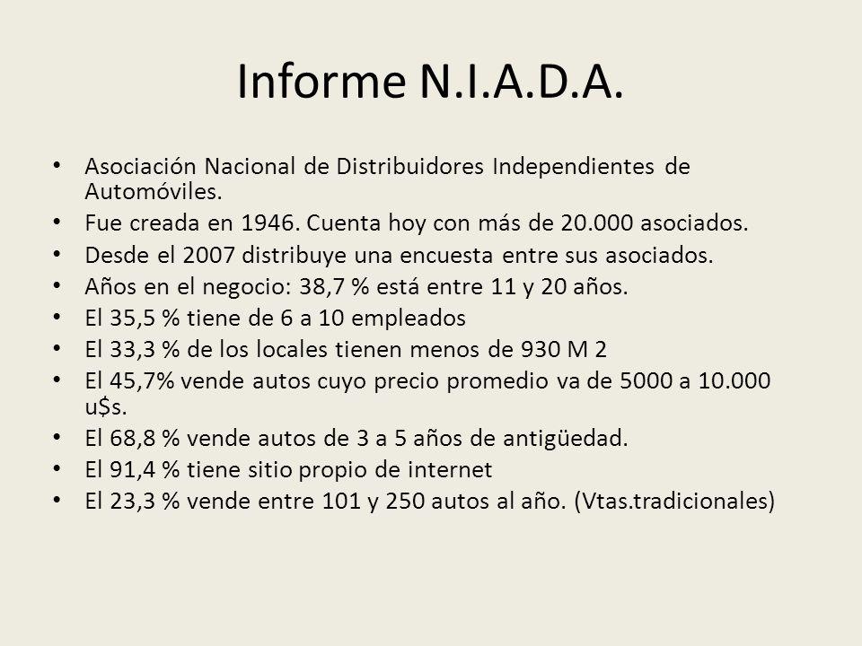 Informe N.I.A.D.A. Asociación Nacional de Distribuidores Independientes de Automóviles. Fue creada en 1946. Cuenta hoy con más de 20.000 asociados. De
