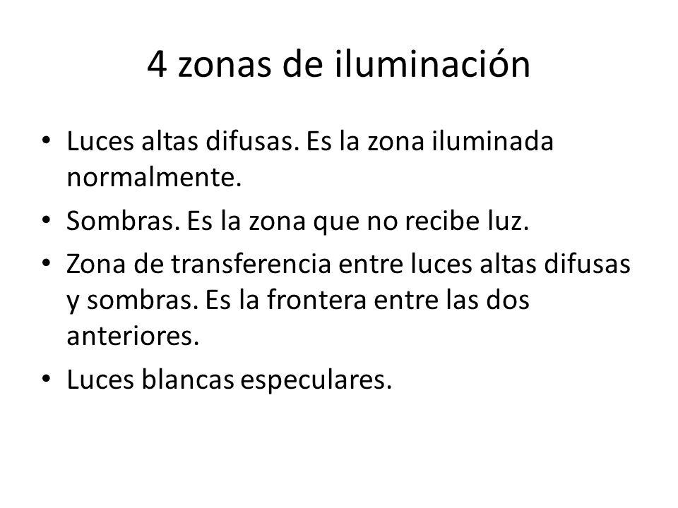 4 zonas de iluminación Luces altas difusas. Es la zona iluminada normalmente. Sombras. Es la zona que no recibe luz. Zona de transferencia entre luces