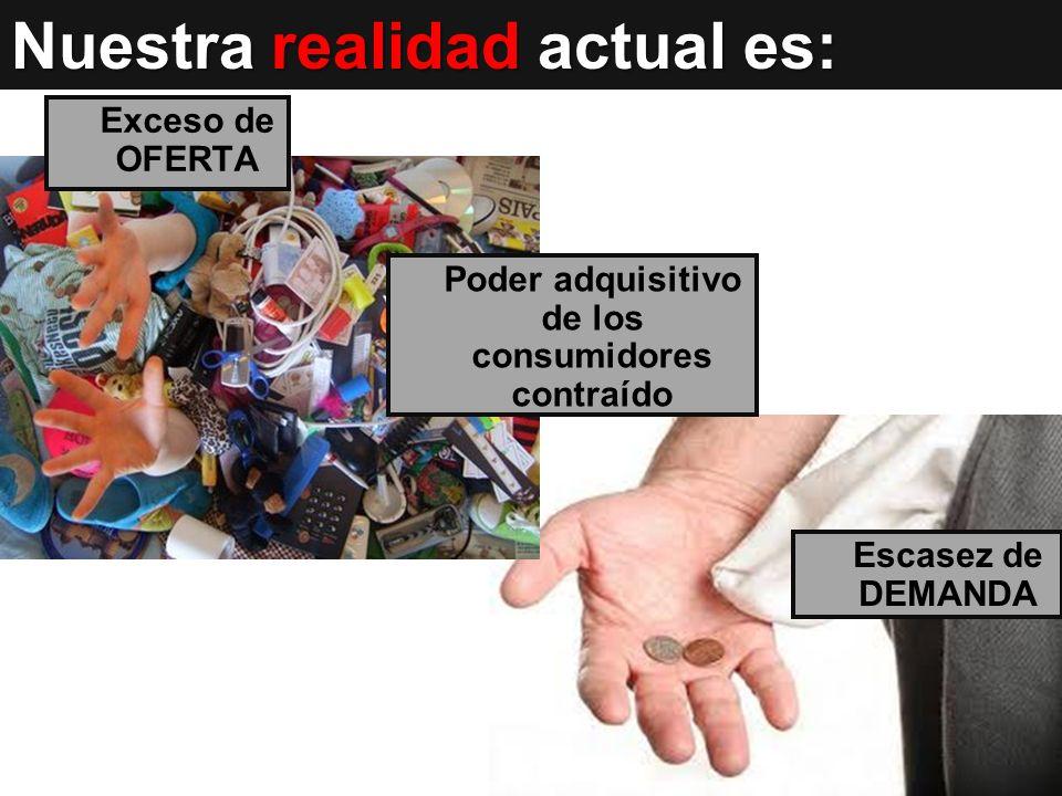 Nuestra realidad actual es: Escasez de DEMANDA Exceso de OFERTA Poder adquisitivo de los consumidores contraído