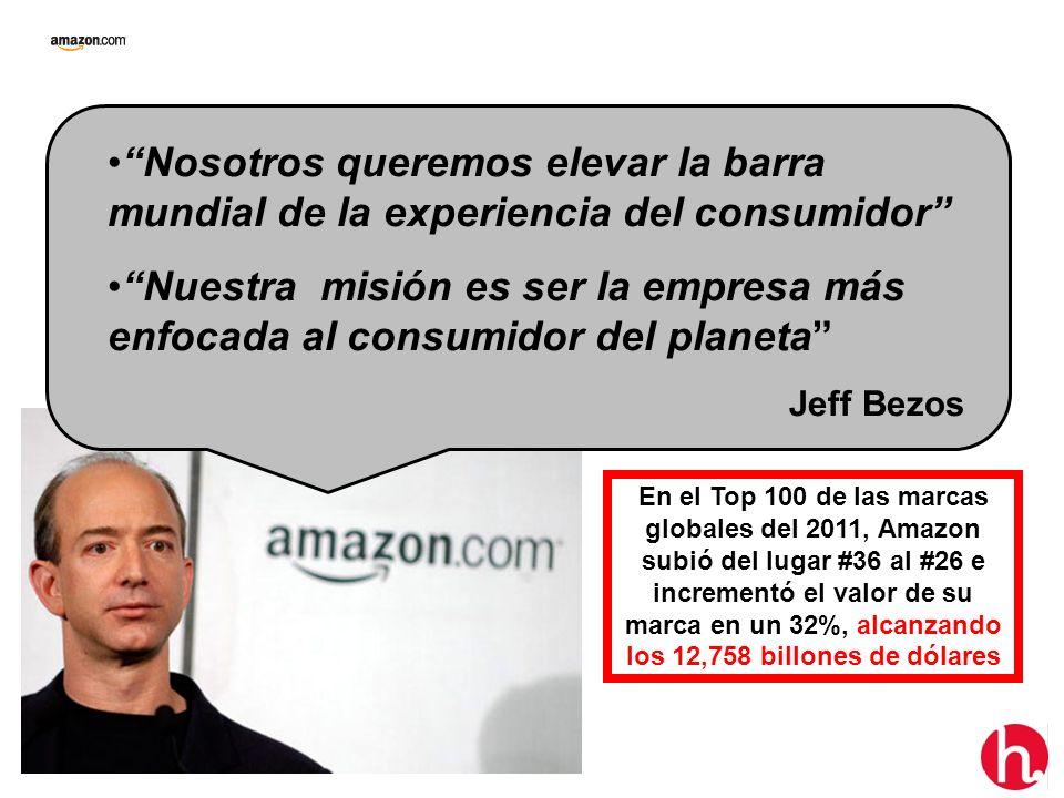 Nosotros queremos elevar la barra mundial de la experiencia del consumidor Nuestra misión es ser la empresa más enfocada al consumidor del planeta Jeff Bezos En el Top 100 de las marcas globales del 2011, Amazon subió del lugar #36 al #26 e incrementó el valor de su marca en un 32%, alcanzando los 12,758 billones de dólares