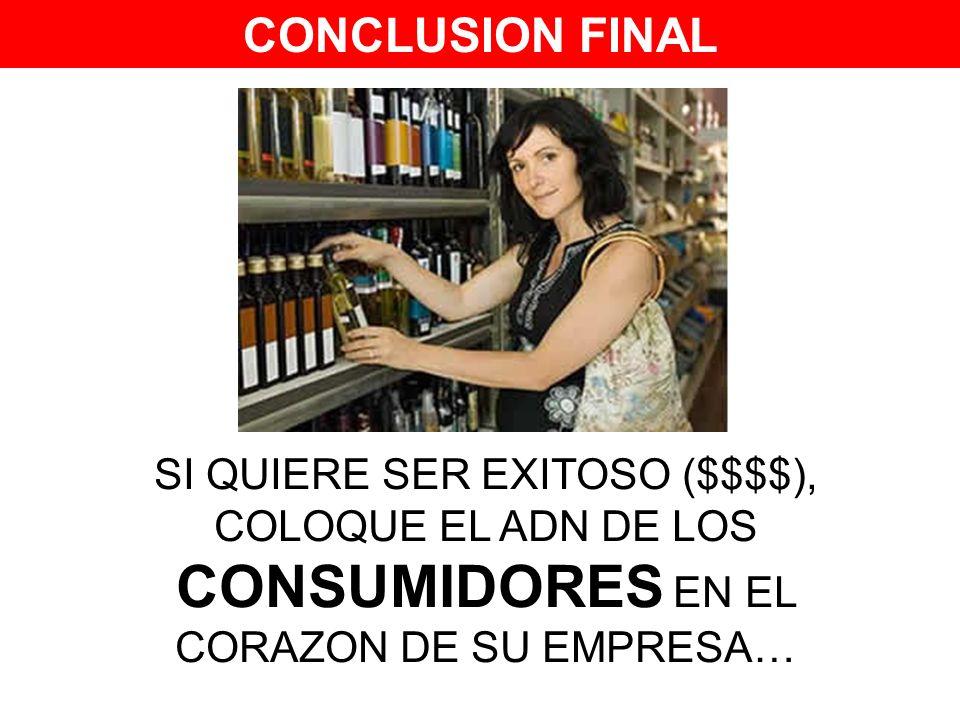 CONCLUSION FINAL SI QUIERE SER EXITOSO ($$$$), COLOQUE EL ADN DE LOS CONSUMIDORES EN EL CORAZON DE SU EMPRESA…