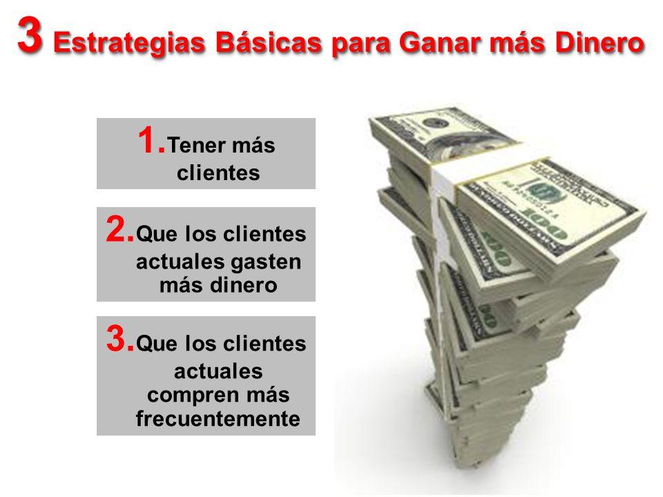 3 Estrategias Básicas para Ganar más Dinero 2. Que los clientes actuales gasten más dinero 1. Tener más clientes 3. Que los clientes actuales compren