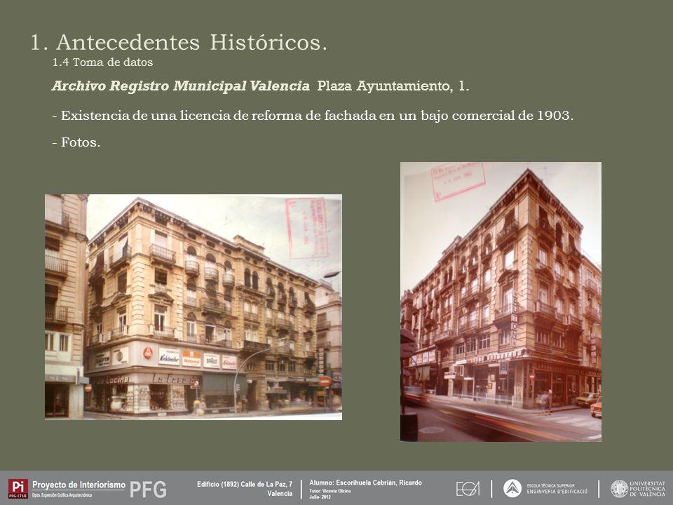 1.Antecedentes Históricos.