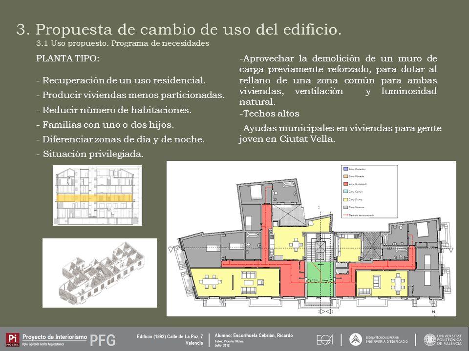 3.Propuesta de cambio de uso del edificio. 3.1 Uso propuesto.